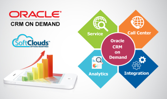 Oracle CRM On Demand CRM
